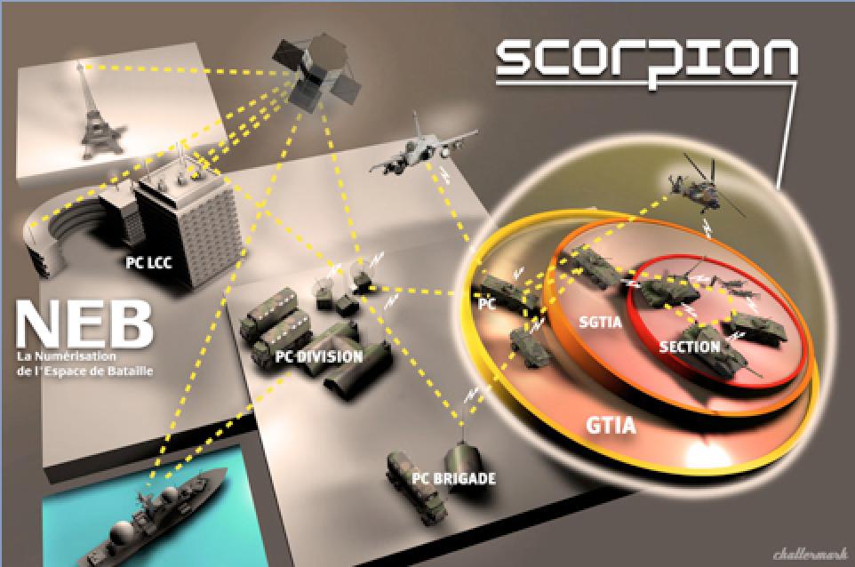La mutation technologique de l'Armée de terre avec le programme SCORPION