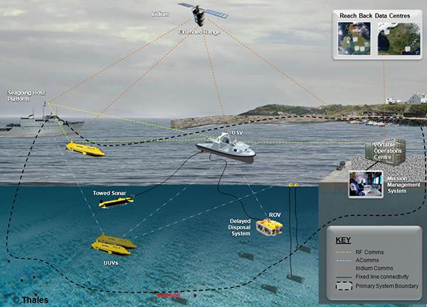 Défense : la guerre des drones se joue aussi sous l'eau