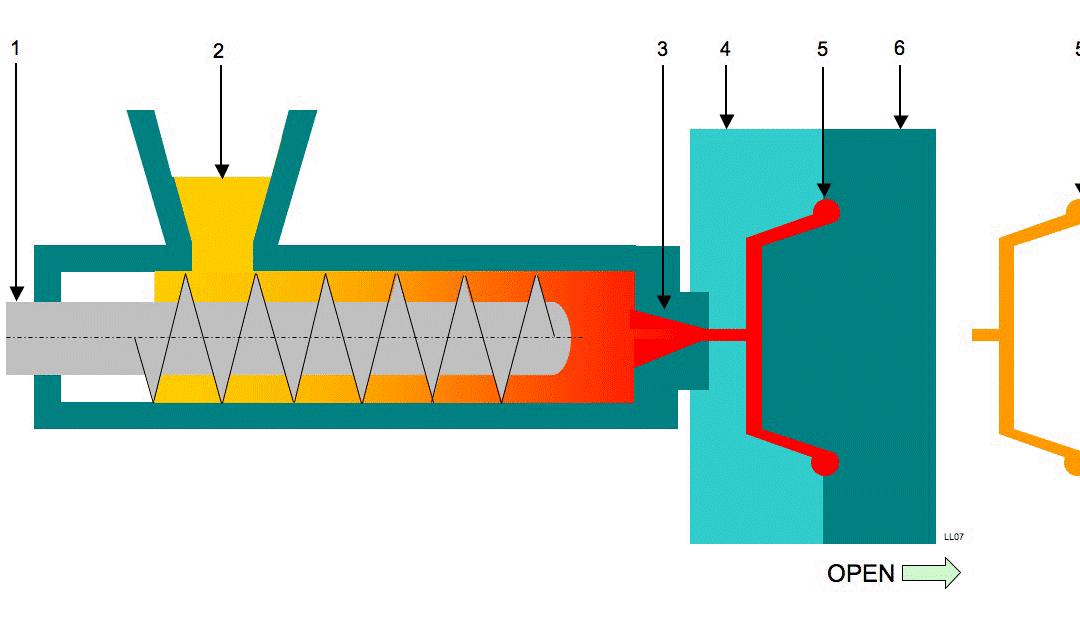Injection Plastique : prise en compte des contraintes de réalisation dès la conception